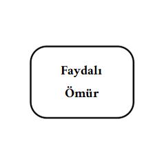 Faydalý Ömür (saat)