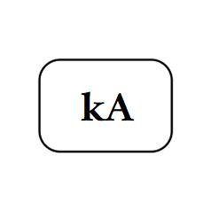 Kesme Kapasitesi (KA)